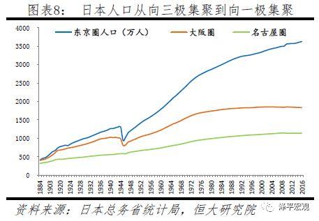 中国人口老龄化_2008中国人口数