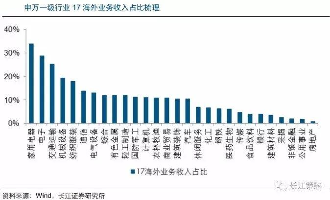 人民币贬值加速再创新低 各行业可安好?(组图)