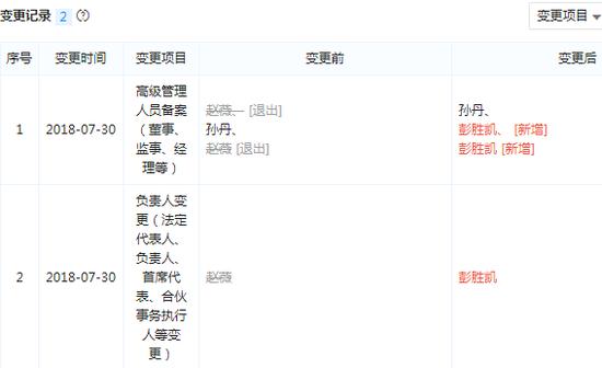 赵薇退出龙薇传媒不再担任法人及高管职务