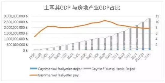 惨烈!土耳其汇率崩盘了 房子也卖不掉了!(组图)