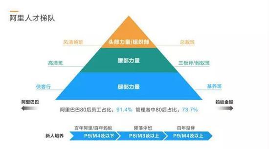 16年联想组织结构图
