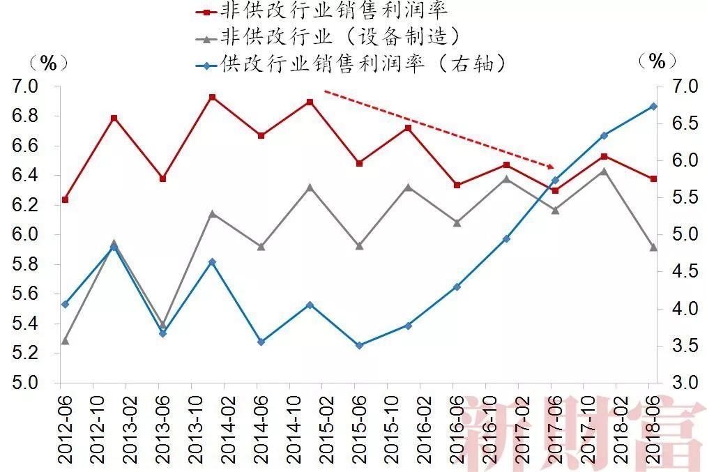 """招商银行首席经济学家:中国经济韧性的""""三大幻觉"""""""