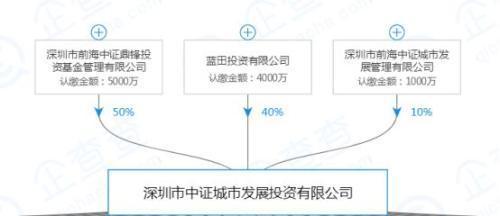 """逃过P2P却没逃过""""黄金租赁""""陷阱深圳中金涉案数亿3"""