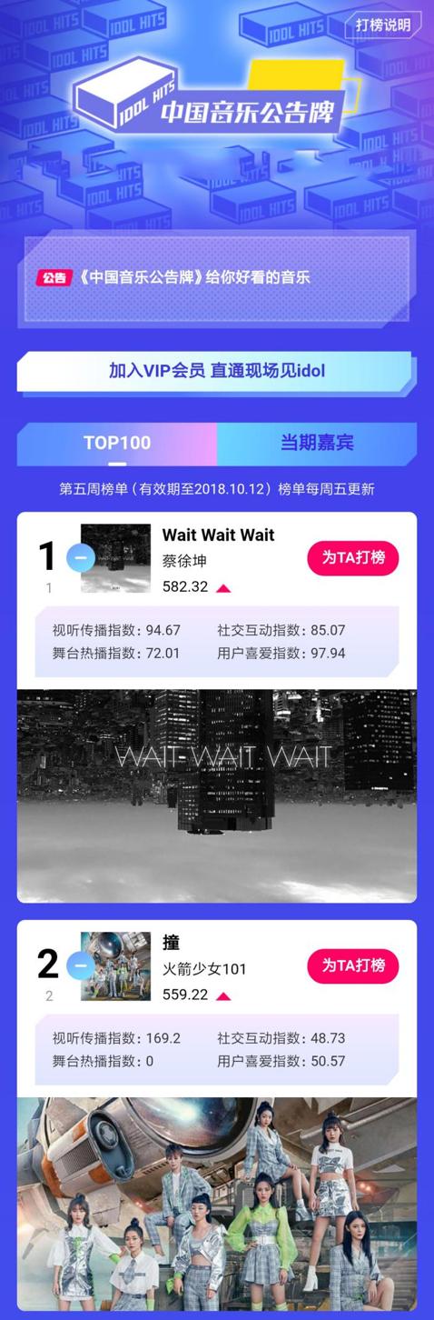 《中国音乐公告牌》火箭少女钟汉良空降榜单前10