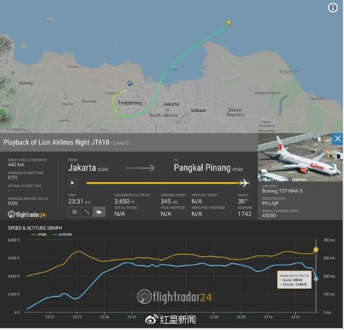 该架航班起飞后13分钟,即在海上与地面失联
