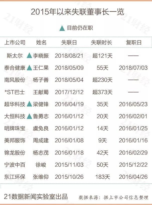 图片来源/21财经app