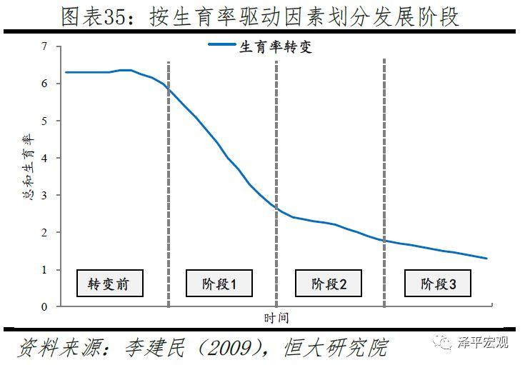2019年人口死亡率_武汉人口老龄化速度逼近 10万增长期 超全国增长水平