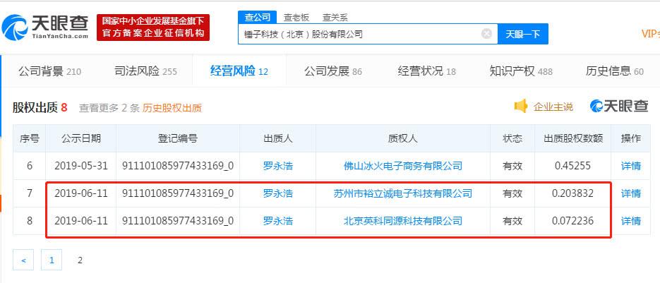 罗永浩再次出质锤子股权 已是今年第三次股权转让