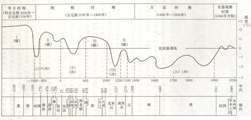 电路 电路图 电子 原理图 500_239