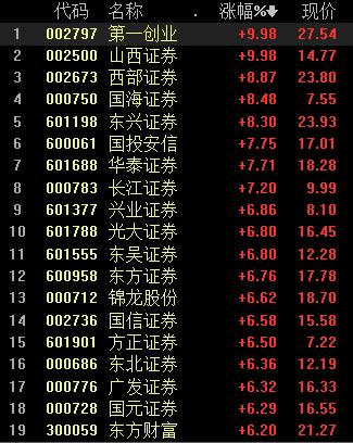 北京打击地下赌搏