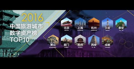 中国旅游城市数字资产榜单出炉