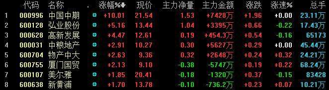 北京赛车pk10下载版