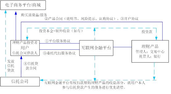 电路 电路图 电子 设计 素材 原理图 555_306