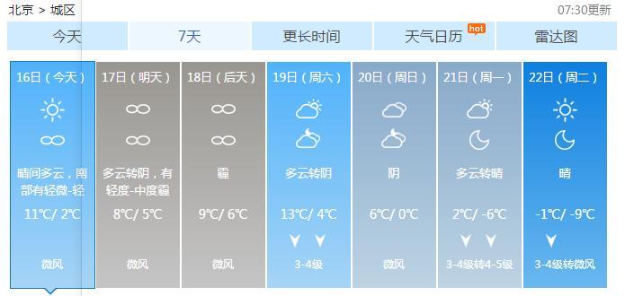 北京未来7天天气预报-北京启动空气重污染橙色预警 中小幼停止户外活
