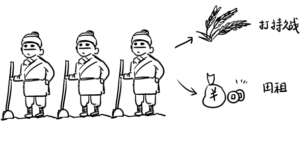 简笔画 设计 矢量 矢量图 手绘 素材 线稿 600_316