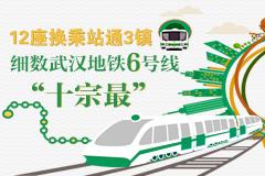 """细数武汉地铁6号线""""十宗最"""""""