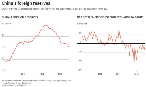 中国干掉了人民币短线投机者 真正的大空头还活着