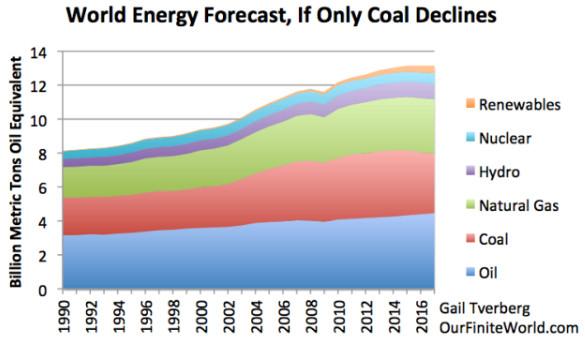 """逢""""7""""遇危?有人从煤看到了一场金融危机(组图)"""