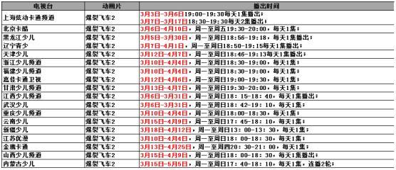 遼寧快樂走勢圖