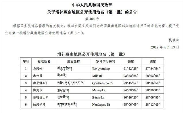 中国公布藏南6地名 学者:达赖集团肯定气急败坏