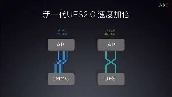 华为P10闪存门事件背后 中国手机核心元器件之殇的照片 - 3