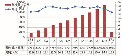 运输业的飞跃过程_交通运输业收入