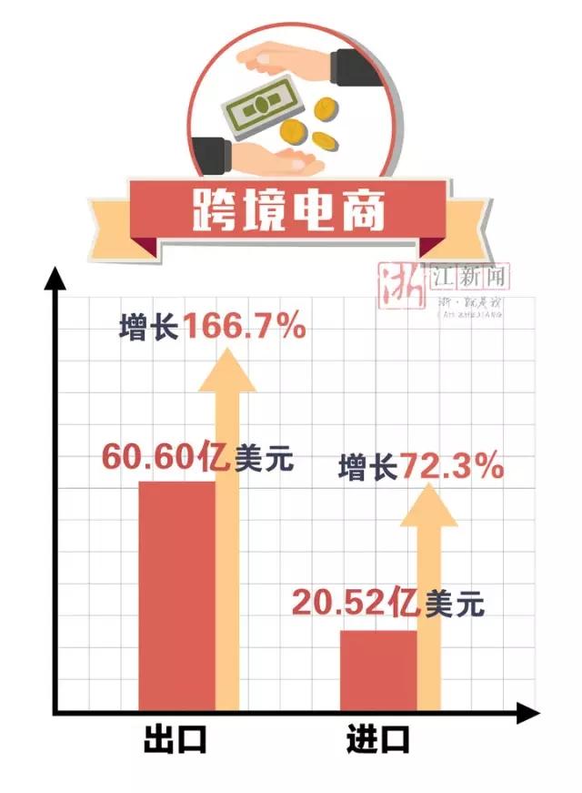 杭州gdp_2013年浙江省人均GDP杭甬逼近10万元 温州垫底