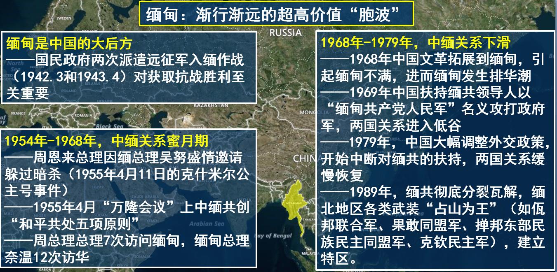 中国周边事态:1国胜过100个朝鲜