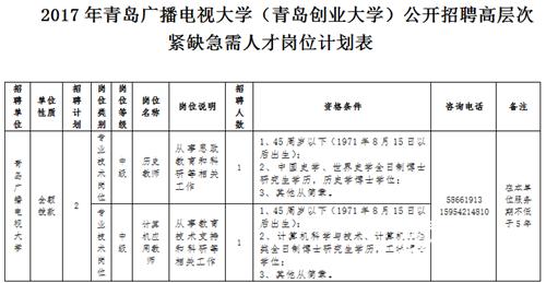 凤观青岛    招聘条件   (一)具有中华人民共和国国籍.