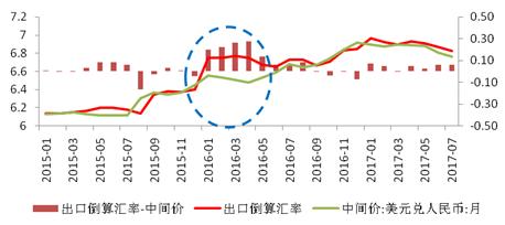 张岸元:汇率等因素将拉低四季度出口增速