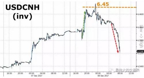 传闻得到证实:一条普通人民币消息 把外媒惊呆了