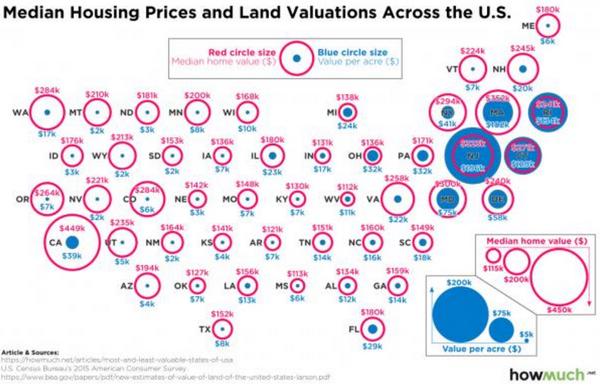 想在美国买房 必须要看懂的一张图 (图)