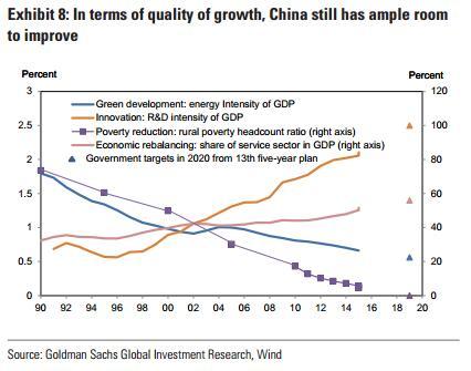 均衡gdp_2019年万亿GDP城市,除人均GDP,你了解地均GDP 经济密度 吗