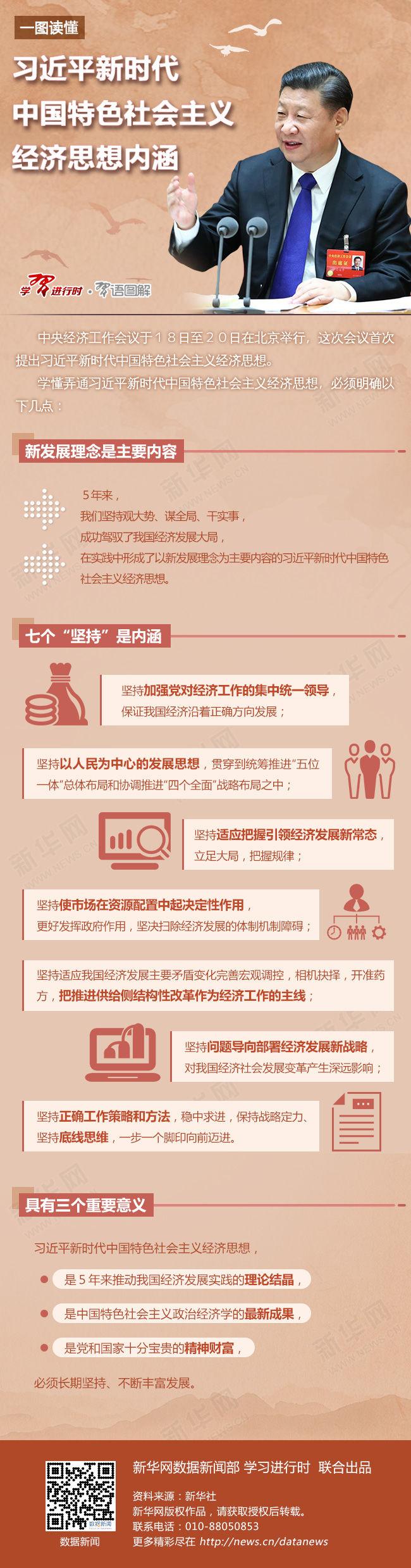 一图读懂习近平新时代中国特色社会