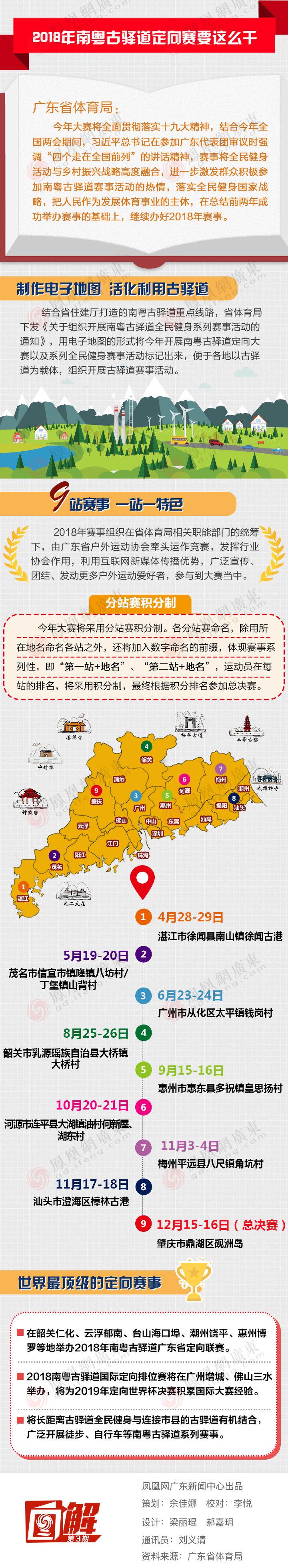 2018南粤古驿道定向大赛