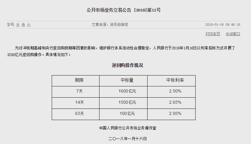 """2018年首次""""加息"""" 央行上调公开市场63天逆回购利率"""