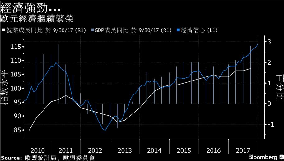 gdp和就业_疫情冲击就业 这家中国企业,为什么敢逆势扩招20000人