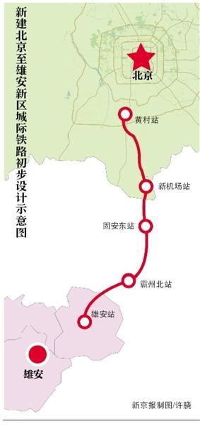 京雄城际规划细节曝光 投资300多亿未触及生态红线
