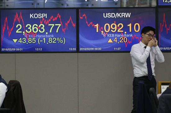 还要暴跌?全球股市下跌或许还未到头!(图)