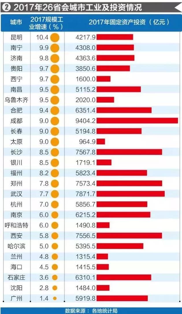 陕西省各市gdp排名_2018年陕西省各市 区 GDP排行榜(3)