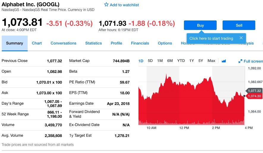 谷歌母公司第一季度净利润94.01亿美元 同比增长73%