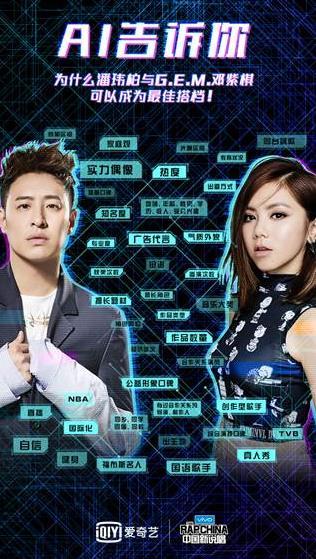 AI助力《中国新说唱》甄选明星制作人,爱奇艺技