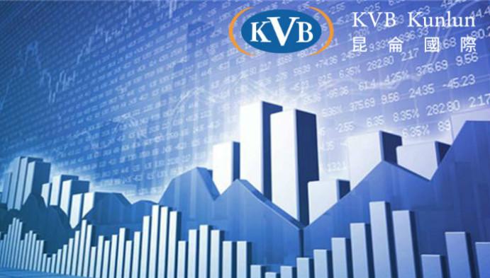 KVB昆仑国际|中国1到7月经济下行