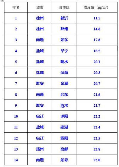 新华网江苏频道地址_公益 酒业 未来 注册登录 2018年10月10日 10:19 来源:新华网 江苏省
