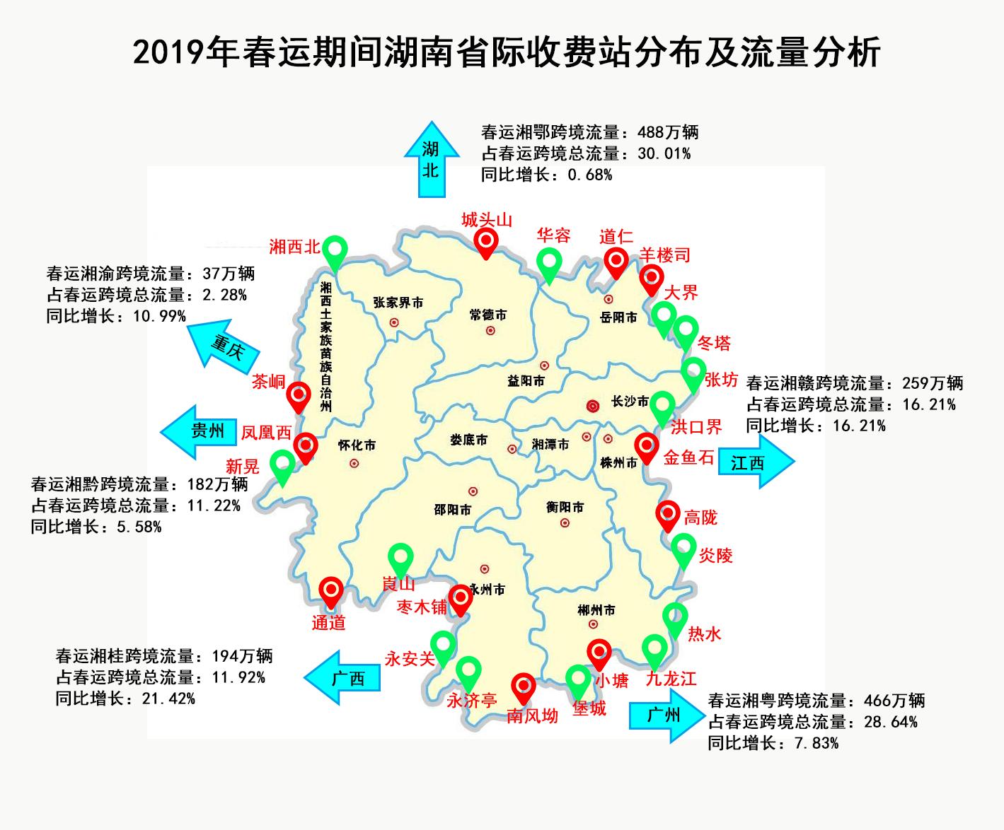 2019春运:节后首个工作日公路运行平稳