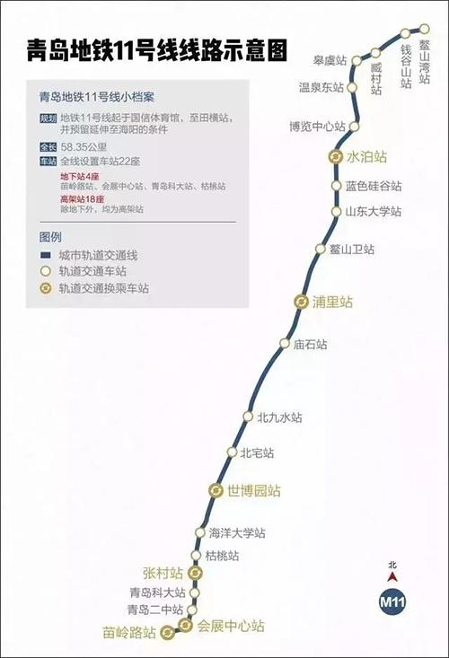 2020年 这6条地铁线将同时在青岛运营