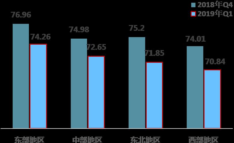 中国经济体制改革基金会2019年第一季度中国改革热度指数发布