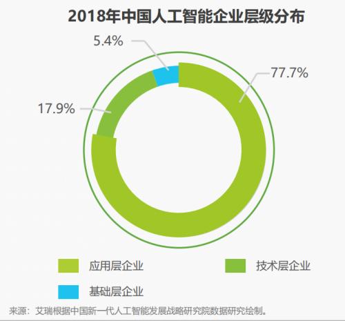 http://www.reviewcode.cn/youxikaifa/60035.html