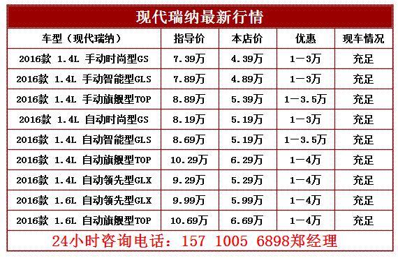 北京现代报价表_北京现代瑞纳幸福而归 最低报价惠全国