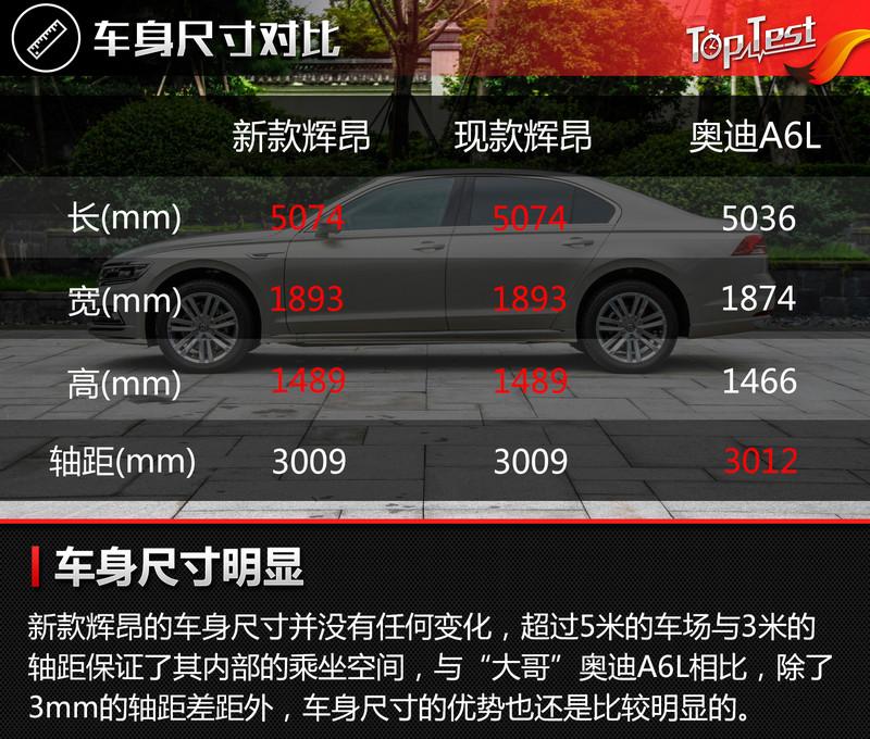 2018款大众辉昂内饰部分,辉昂和其他大众品牌车型一样成熟稳重,不过这种级别的车型主要看配置和后排舒适性,和顶配的奥迪A6L相比,辉昂多出了电动吸合门、主动刹车安全系统、自动泊车辅助等等一系列高端配置,性价比凸显。